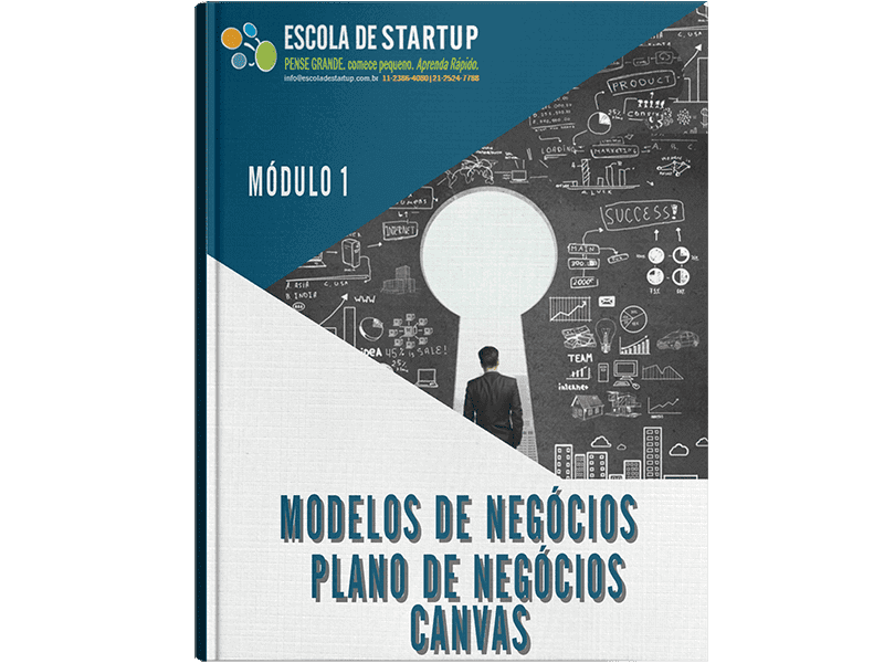 Curso plano de negocio, Business model Canvas e como fazer um Pitch